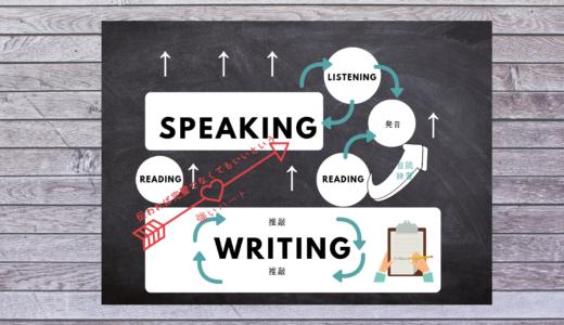 どうすれば私の英語はもっと良くなると思う?Writing力の強化が近道?